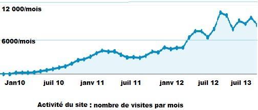 statistique-2013.jpg
